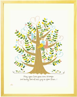 結婚記念日プレゼント、結婚10周年プレゼント、紙婚式、木婚式